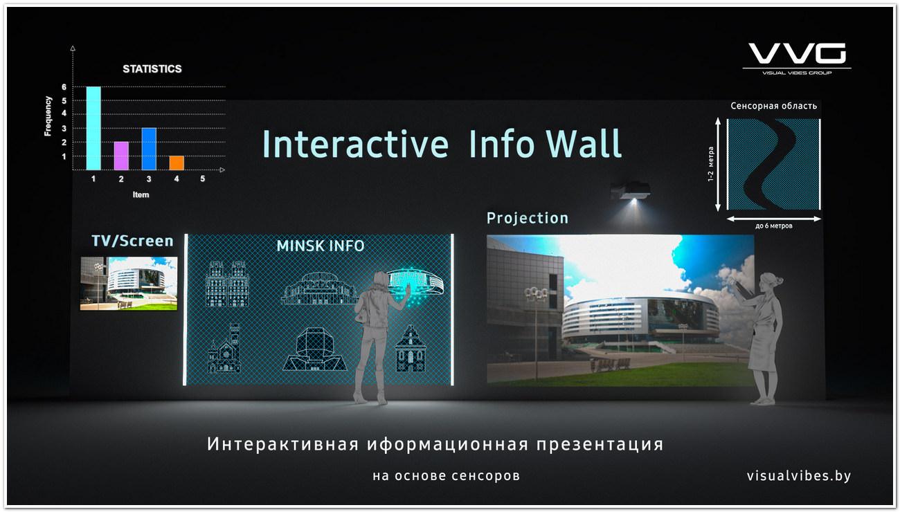 VVG — Smart info Wall